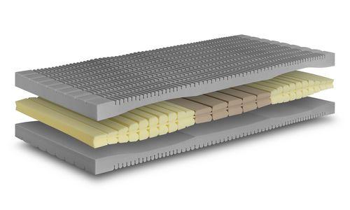 eine erstklassige schaumstoffmatratze f r ergonomischen schlaf philrouge